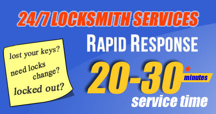 Mobile Chingford Locksmith Services